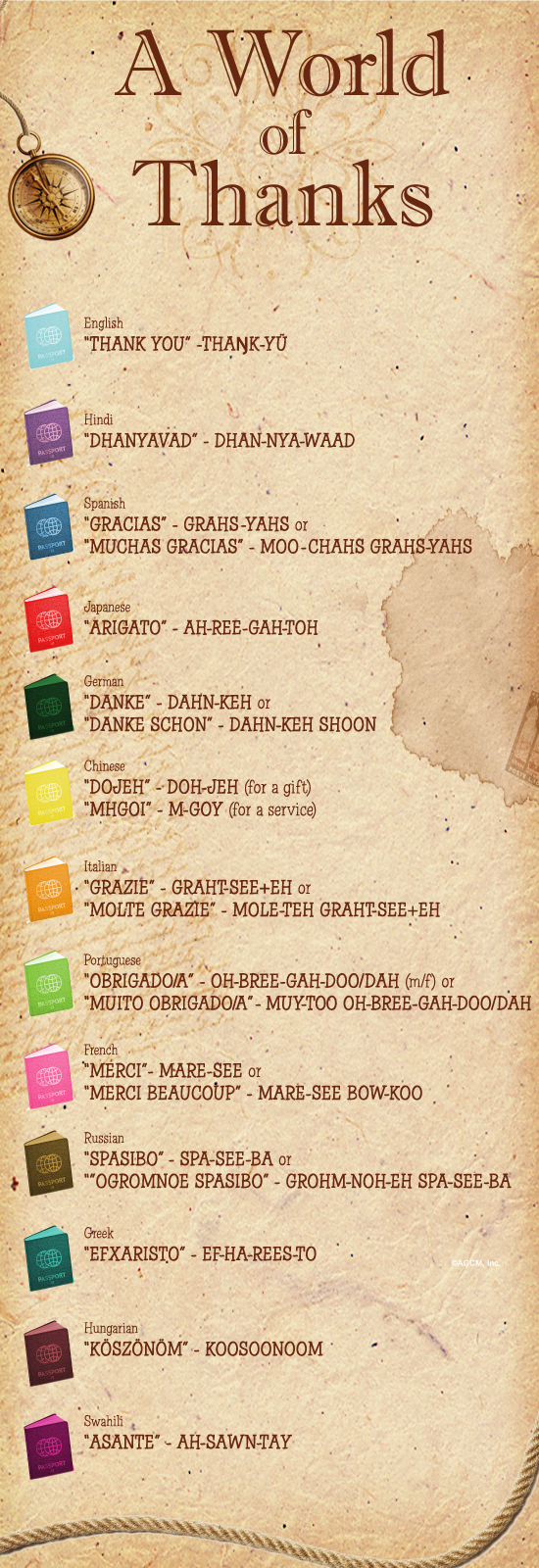 """Infographic detailing how to say """"Thank You"""" in different languages"""